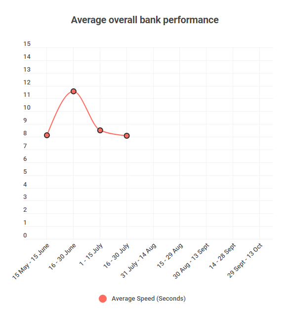 Average-Bank-Stats-Overall-Final.PNG#asset:689